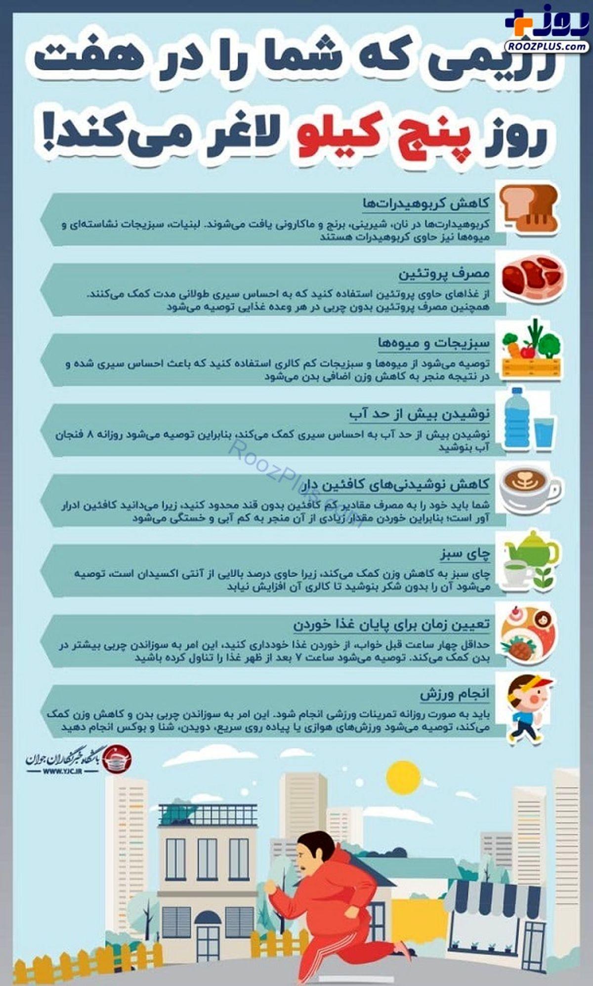رژیمی که در هفت روز شما را پنج کیلو لاغر میکند + عکس
