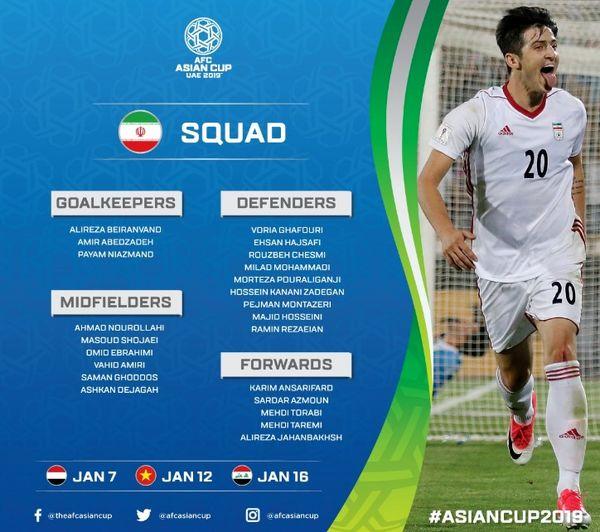 لیست رسمی تیم ملی ایران برای حضور در جام ملتهای آسیا