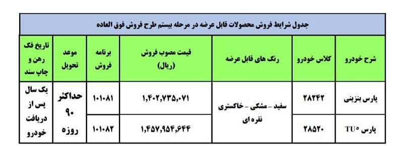 بیستمین فروش فوقالعاده ایرانخودرو آغاز شد