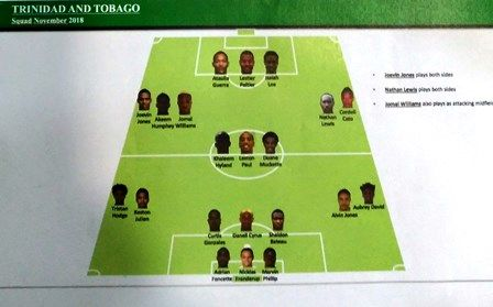آشنایی با تیم ملی فوتبال ترینیداد و توباگو