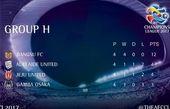 اولین تیم صعود کننده لیگ قهرمانان آسیا