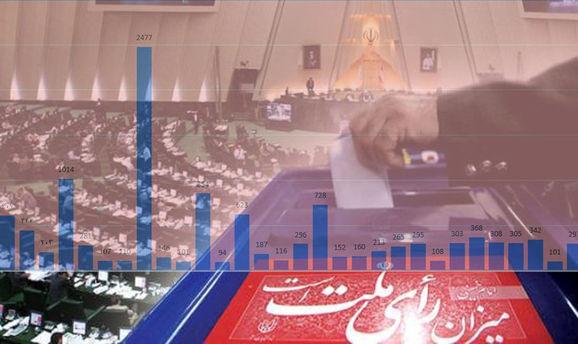 کلید شروع زودهنگام انتخابات مجلس در دست مرد خاکستری اصلاحات