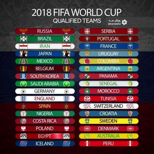 بررسی تیمهای جام جهانی را از حیث فوتبالی و اقتصادی