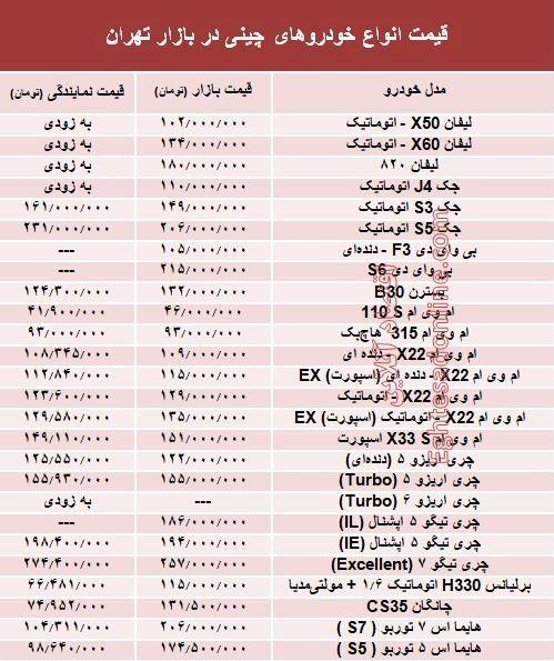 قیمت خودروهای چینی در بازار ایران