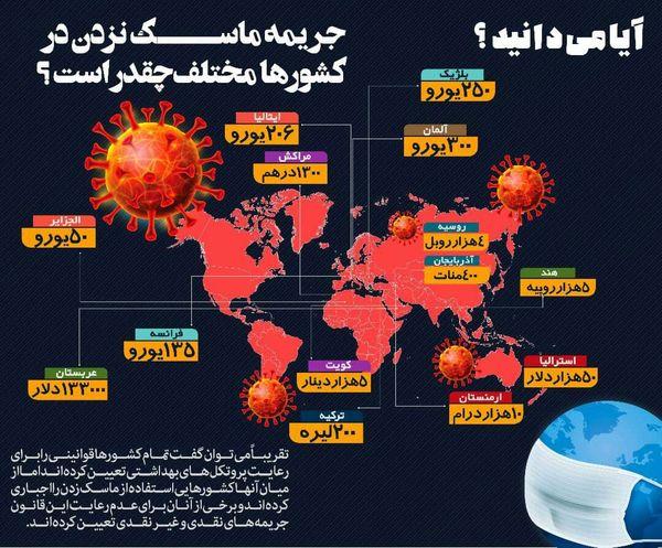 جریمه ماسک نزدن در کشورهای مختلف