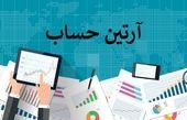 خدمات حسابداری ارائه شده توسط شرکت حسابداری و یا موسسه حسابداری چه می باشد؟