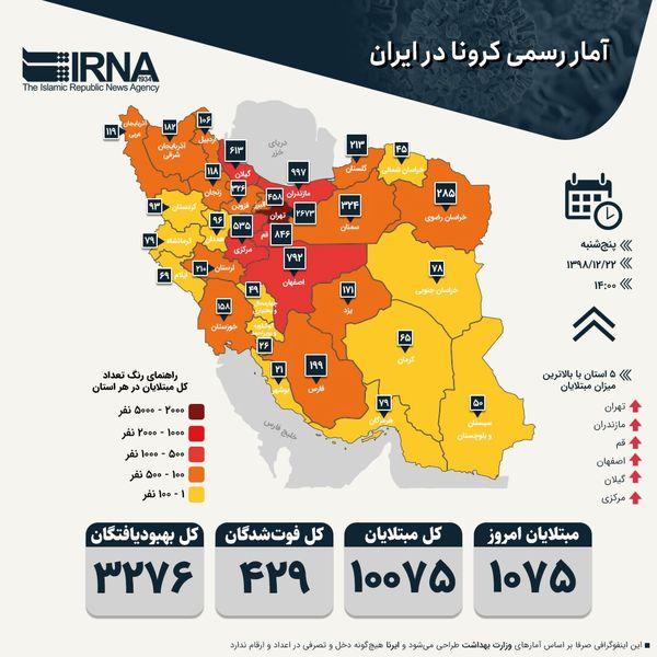 جدیدترین آمار مبتلایان ایرانی به کرونا