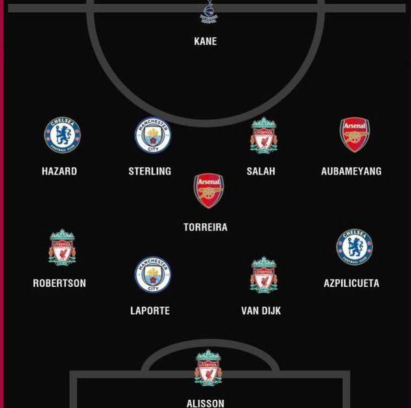 تیم منتخب نیم فصل اول لیگ برتر از نگاه سایت گل